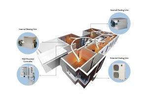 ducted-gas-heating-systems-brivis-australia